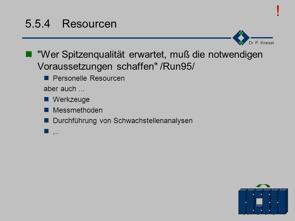 Dr. P. Kneisel 5.5.3Management/Mitarbeiter Alle machen mit (Haben Verantwortung/Freiheiten) Faktoren... Arbeitssicherheit Gesundheit Arbeitszufriedenh