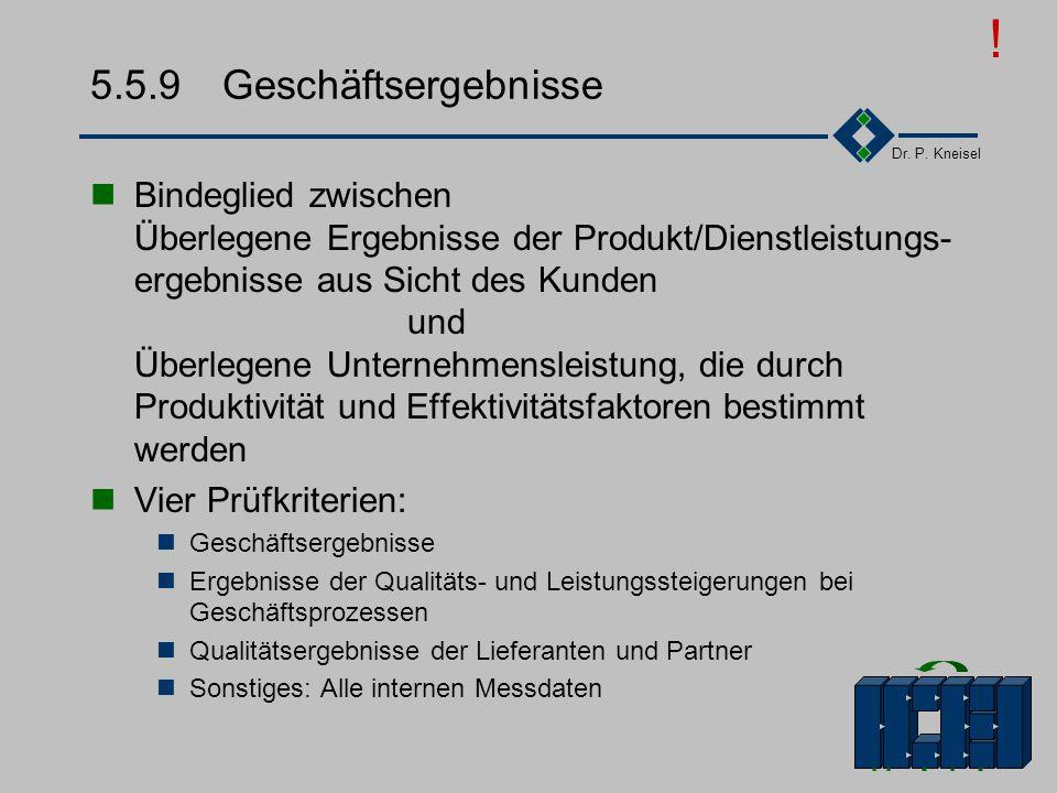 Dr. P. Kneisel 5.5.8Öffentliches Image Berücksichtigung