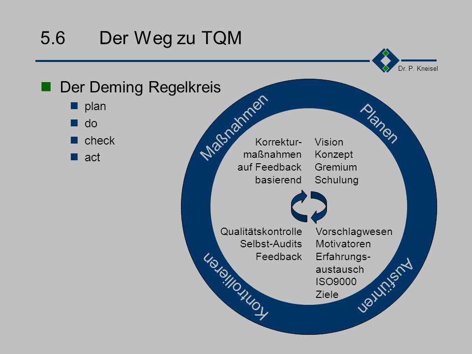 Dr. P. Kneisel Übung Vergleichen Sie die Elemente von TQM mit den Elementen der ISO9001 Wo gibt es Gemeinsamkeiten Wo gibt es Unterschiede Wo sehen si
