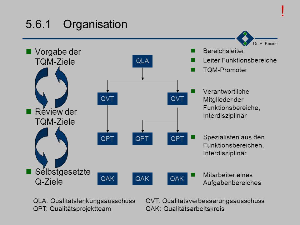 Dr. P. Kneisel 5.6Der Weg zu TQM Planen Ausführen Kontrollieren Maßnahmen Vision Konzept Gremium Schulung Vorschlagwesen Motivatoren Erfahrungs- austa
