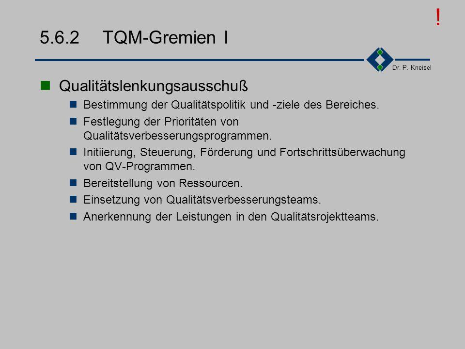 Dr. P. Kneisel QLA QVT QPT QAK QVT QPT QAK QPT QAK QLA: QualitätslenkungsausschussQVT: Qualitätsverbesserungsausschuss QPT: QualitätsprojektteamQAK: Q