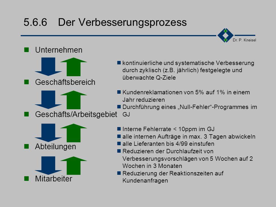 Dr. P. Kneisel 5.6.5Ablauf Umsetzung mit Moderator Zielgruppen- training Coaching der Moderatoren Externe Kundenbefragung Interne Kundenbefragung TQM-