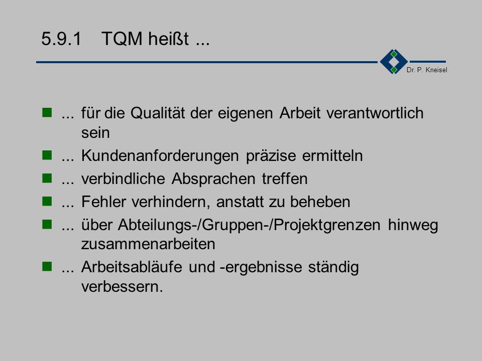 Dr. P. Kneisel 5.9Zusammenfassung des Kapitels TQM heißt Überblick Einordnung Zwei Ansätze Die Elemente Der Weg zu TQM Ist-Stand