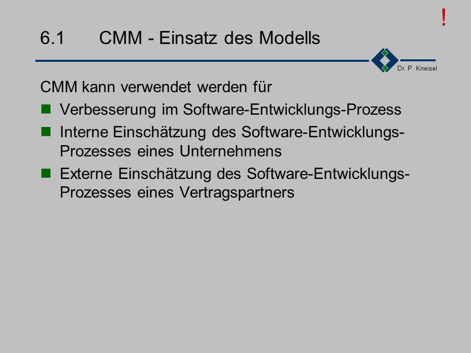 Dr. P. Kneisel Kapitel 6CMM - Capability Maturity Model Einsatz des Modells Ziele von CMM Die Struktur von CMM Die 5 Levels Key Process Area Level 2 -