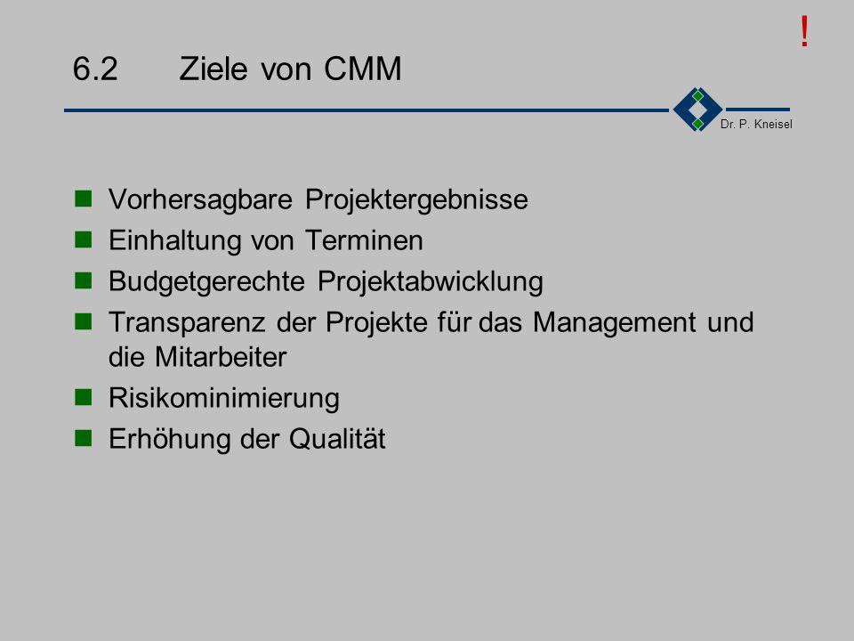 Dr. P. Kneisel 6.1CMM - Einsatz des Modells CMM kann verwendet werden für Verbesserung im Software-Entwicklungs-Prozess Interne Einschätzung des Softw