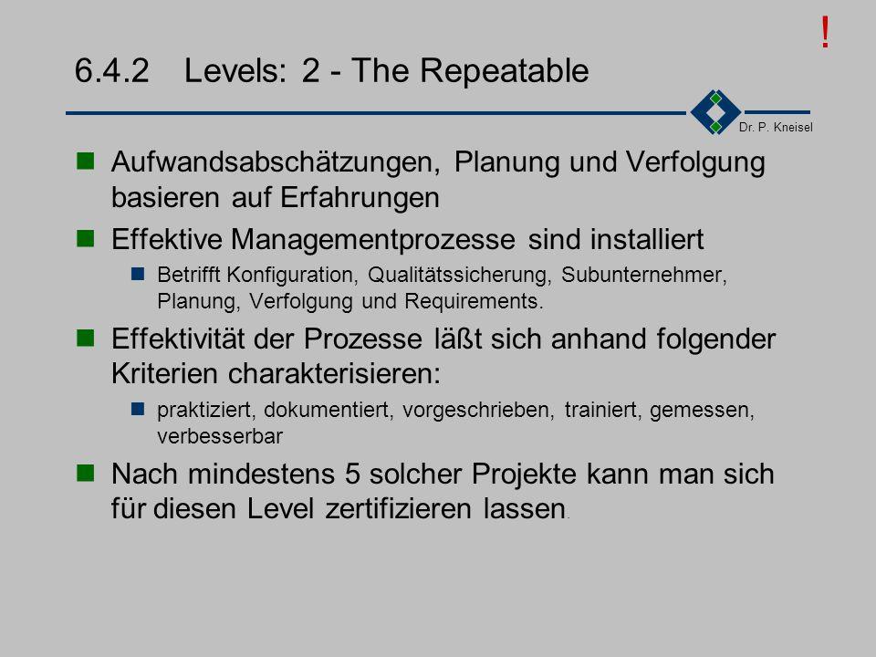 Dr. P. Kneisel FHSymbol1 6.4.1Levels: 1 - The Initial Geplante Abläufe werden nicht eingehalten. Erfolg hängt von einem Projektleiter ab. Es kommt zu