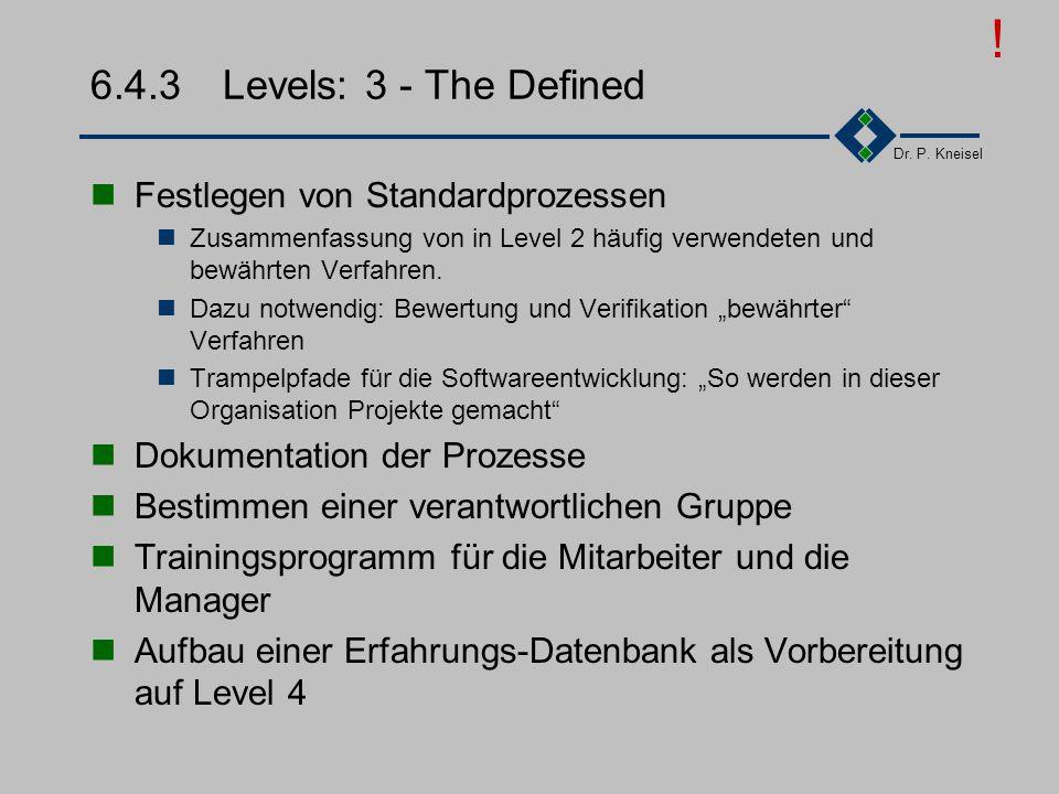 Dr. P. Kneisel Aufwandsabschätzungen, Planung und Verfolgung basieren auf Erfahrungen Effektive Managementprozesse sind installiert Betrifft Konfigura