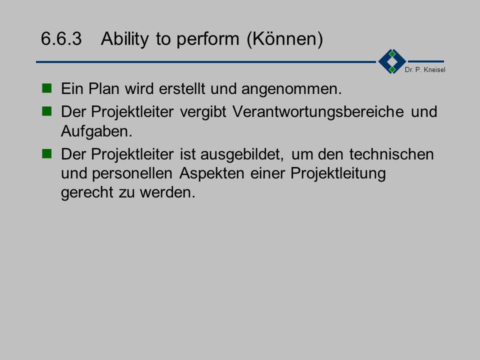 Dr. P. Kneisel 6.6.2Commitment (Wollen) Ein Projektleiter wird ernannt und ist verantwortlich für das Projekt. Eine organisationsweite Vorschrift für