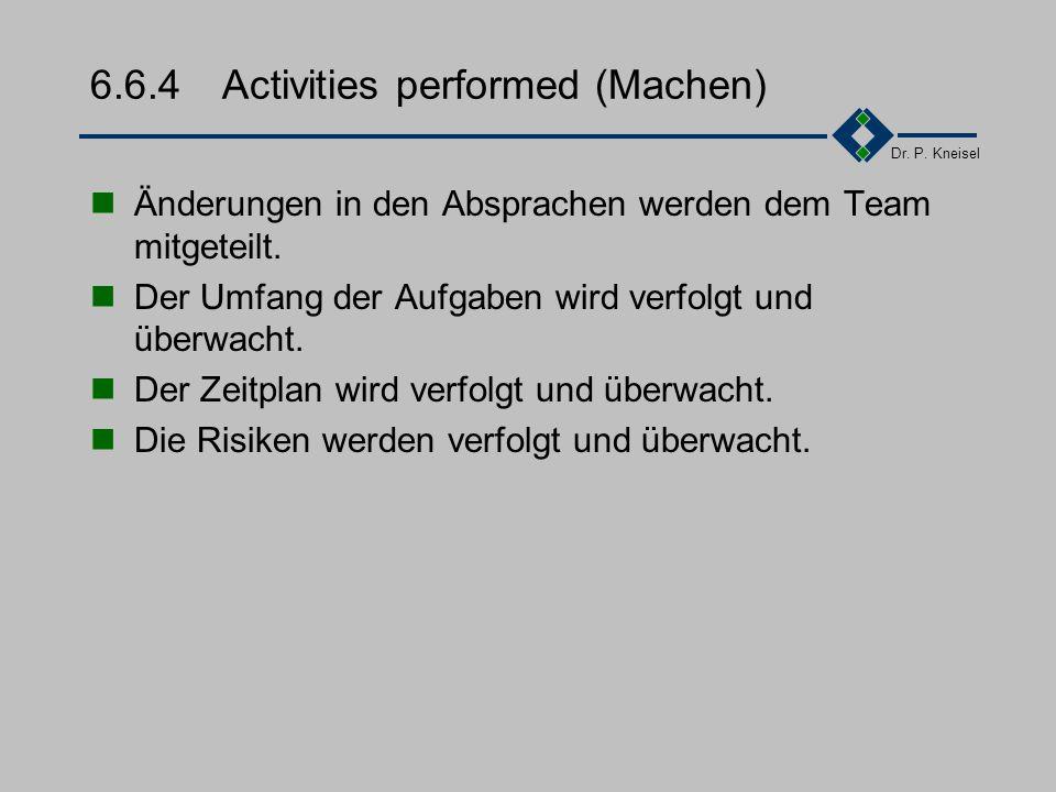 Dr. P. Kneisel 6.6.3Ability to perform (Können) Ein Plan wird erstellt und angenommen. Der Projektleiter vergibt Verantwortungsbereiche und Aufgaben.