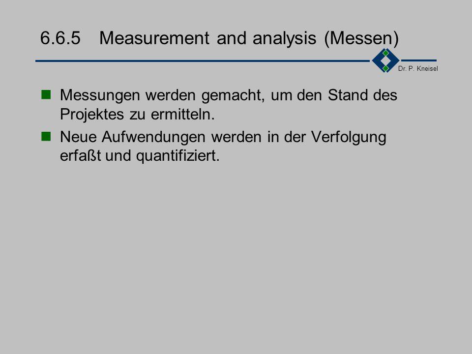 Dr. P. Kneisel 6.6.4Activities performed (Machen) Änderungen in den Absprachen werden dem Team mitgeteilt. Der Umfang der Aufgaben wird verfolgt und ü