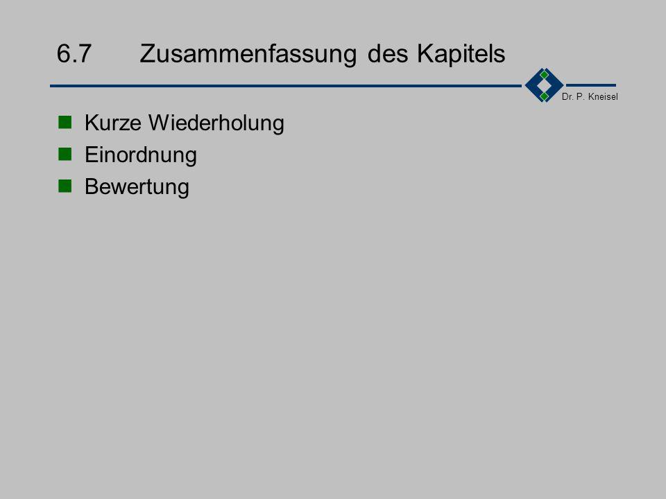 Dr. P. Kneisel 6.6.6Verifying implementation (Nachweisen) Die Projektverfolgung wird von erfahrenen Mitarbeitern geprüft - einem Review unterzogen. Di