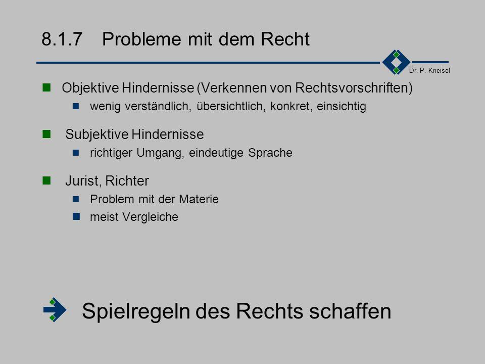 Dr. P. Kneisel 8.1.6Probleme im Streitfall Anspruch Darlegung der Anspruchsgrundlage (Vertrag) Gültigkeit einer Rechtsfolge, -kette ableiten Beweislas