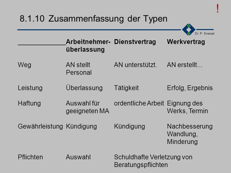 Dr. P. Kneisel 8.1.10Typ: Werkvertrag Auftragnehmer schuldet das Werk als Ergebnis seiner Tätigkeit, den Erfolg. Gewährleistung für Fehlerfreiheit, Ei