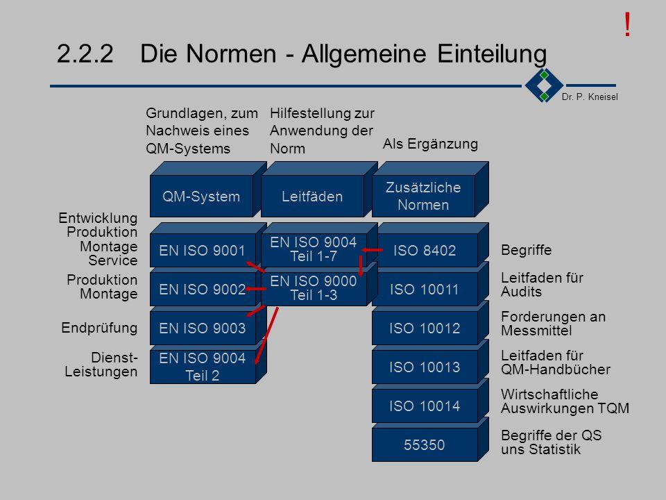Dr. P. Kneisel 2.2.1Die Normen - Ansatz und Nutzen Ansatz Schaffung einer Aufbau- und Ablauforganisation Qualifikation der Mitarbeiter und Arbeitsmitt