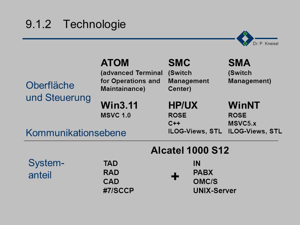 Dr. P. Kneisel 9.1.1Varianten LM3.0 LM3.1 ALM3.1 LM4.0 LM4.1 LM5.0 ALM4.1 LM5.0+ Wartung SNECP1 LM5.0NT Okt.'94Dez.'97 Aufwand: 32PJ, Mitarbeiterzahl: