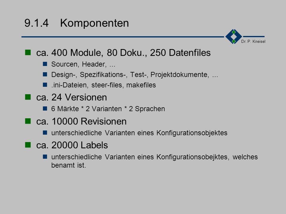 Dr. P. Kneisel 9.1.3Märkte Öffentliche Festnetze Telekom Private Festnetze Net Cologne Sondernetze Bundesbahn Bundeswehr Nationale Mobilfunknetze T.-M