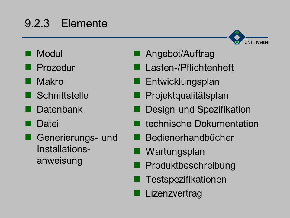 Dr. P. Kneisel 9.2.2Begriffe II Konfigurationsliste Die Konfigurationsliste beinhaltet eine Konfiguration mit ihren zugehörigen Elementen (mit Version