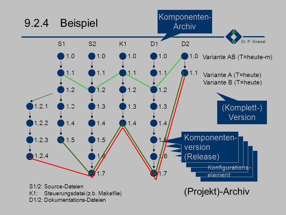 Dr. P. Kneisel 9.2.3Elemente Modul Prozedur Makro Schnittstelle Datenbank Datei Generierungs- und Installations- anweisung Angebot/Auftrag Lasten-/Pfl