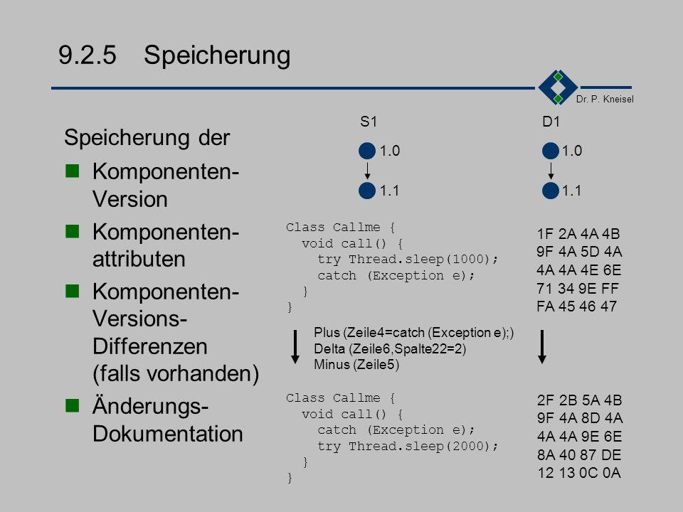 Dr. P. Kneisel 9.2.4Beispiel Variante AB (T=heute-m) (Komplett-) Version Komponenten- Archiv Komponenten- version (Release) (Projekt)-Archiv Konfigura