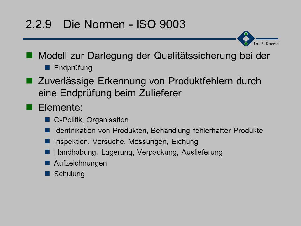 Dr. P. Kneisel 2.2.8 Die Normen - ISO 9002 Modell zur Darlegung der Qualitätssicherung in Produktion Montage Allgemeiner als 9001 Für Hersteller, die