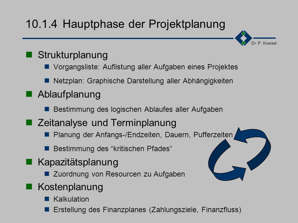Dr. P. Kneisel Vorstudie Hauptstudie 10.1.3Projektplanung 1.Festlegung der Projektziele 2.Formulierung der Projektalternativen 3.Durchführbarkeitsanal