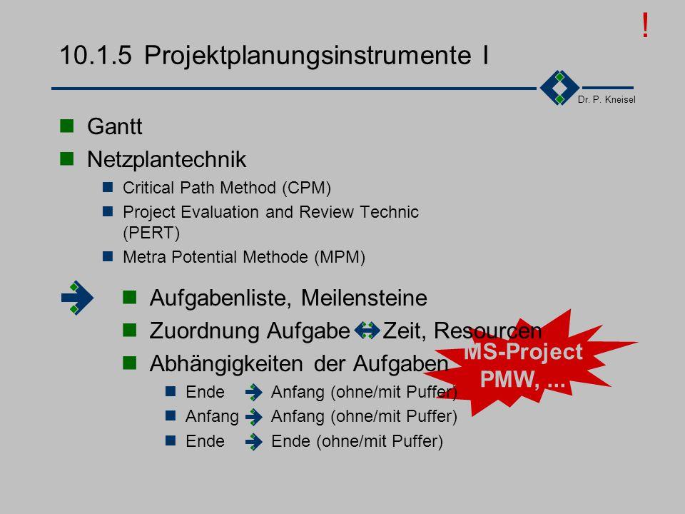 Dr. P. Kneisel 10.1.4Hauptphase der Projektplanung Strukturplanung Vorgangsliste: Auflistung aller Aufgaben eines Projektes Netzplan: Graphische Darst