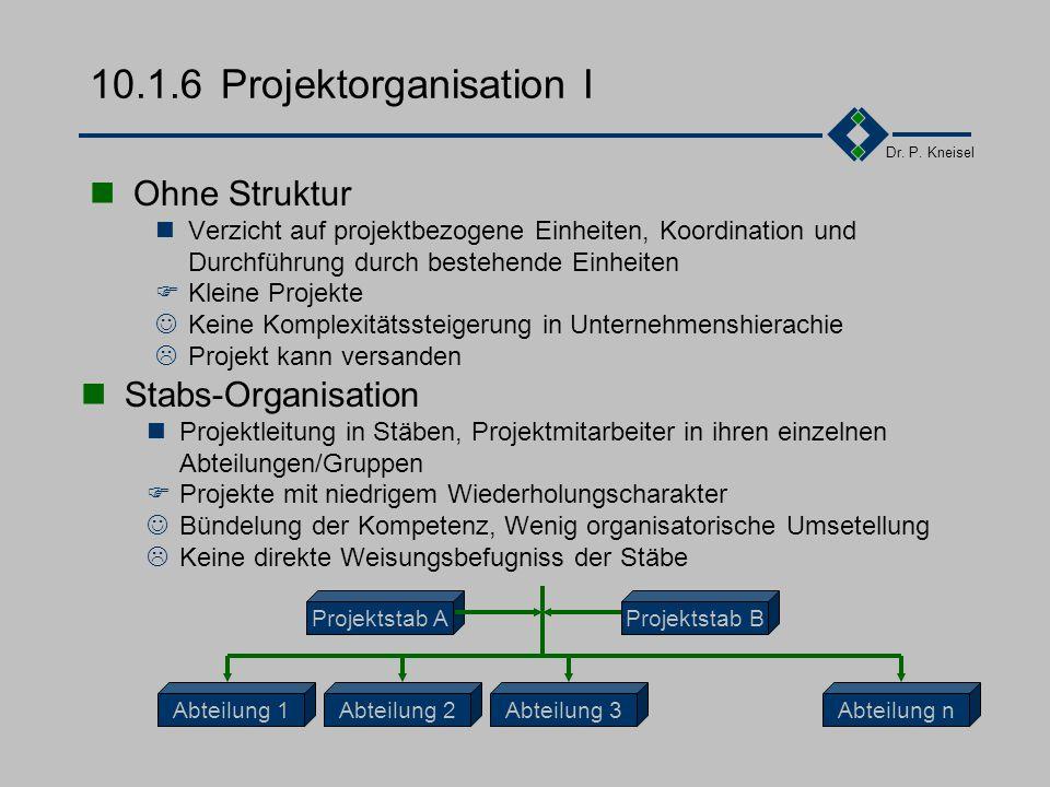 Dr. P. Kneisel 10.1.5Projektplanungsinstrumente II Vorgangs- liste Netz plan PERT -View Critical Path GANTT -View