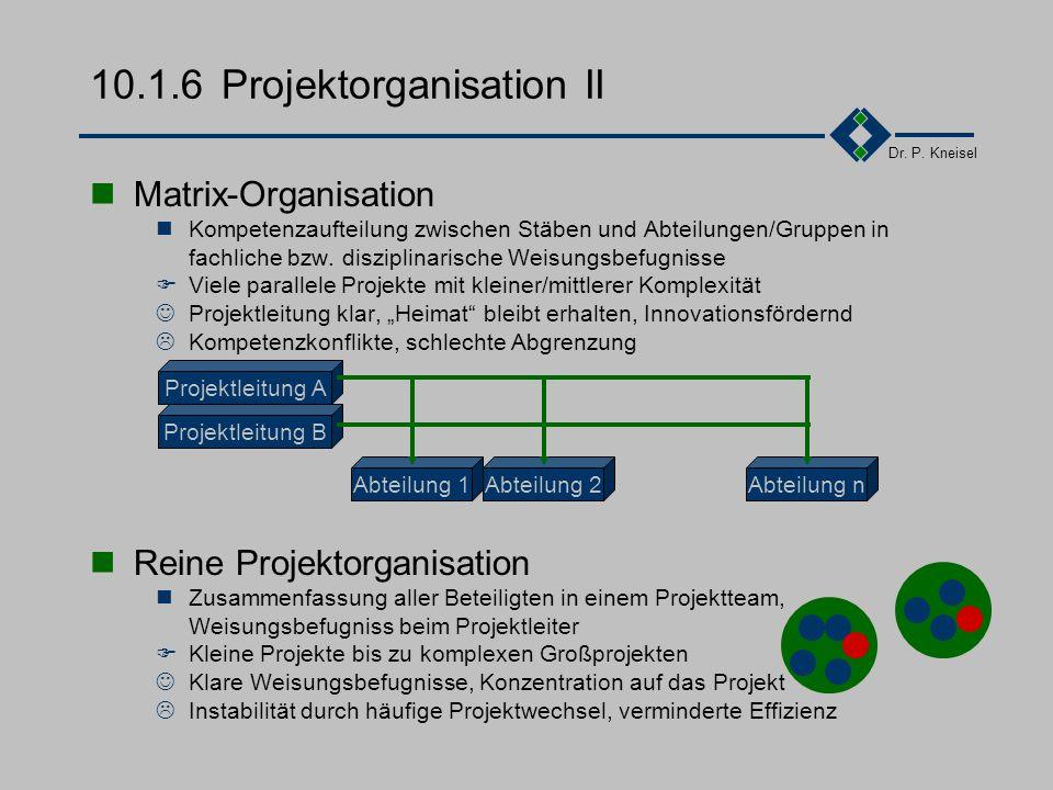 Dr. P. Kneisel 10.1.6Projektorganisation I Ohne Struktur Verzicht auf projektbezogene Einheiten, Koordination und Durchführung durch bestehende Einhei
