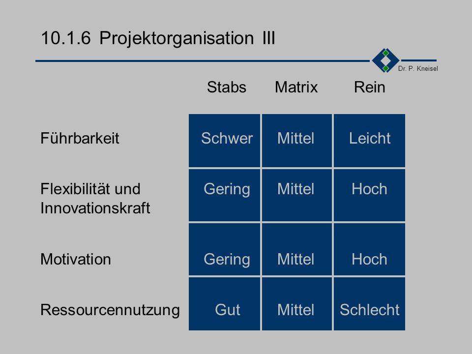 Dr. P. Kneisel 10.1.6Projektorganisation II Matrix-Organisation Kompetenzaufteilung zwischen Stäben und Abteilungen/Gruppen in fachliche bzw. diszipli