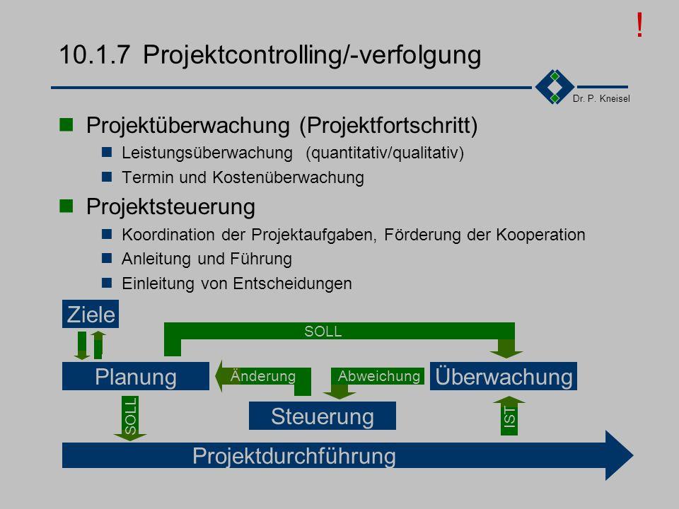Dr. P. Kneisel 10.1.6Projektorganisation III StabsMatrixRein FührbarkeitSchwerMittelLeicht Flexibilität undGeringMittelHoch Innovationskraft Motivatio