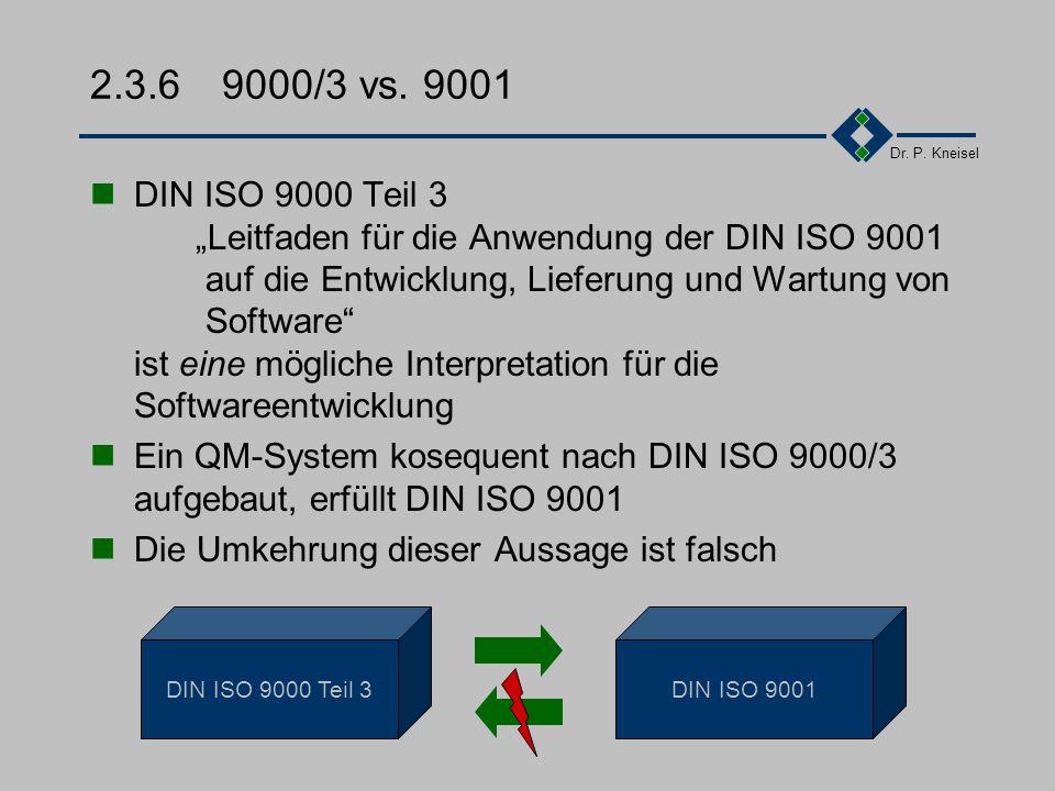 Dr. P. Kneisel 2.2.10Die Normen - ISO 10011 Guidelines for Auditing Quality Systems Siehe Kapitel: Auf dem Weg zum Zertifikat