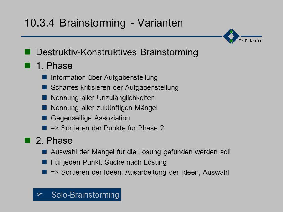 Dr.P. Kneisel 10.3.4Brainstorming - Ideenfindung Andere Verwendung Wozu kann es noch dienen .