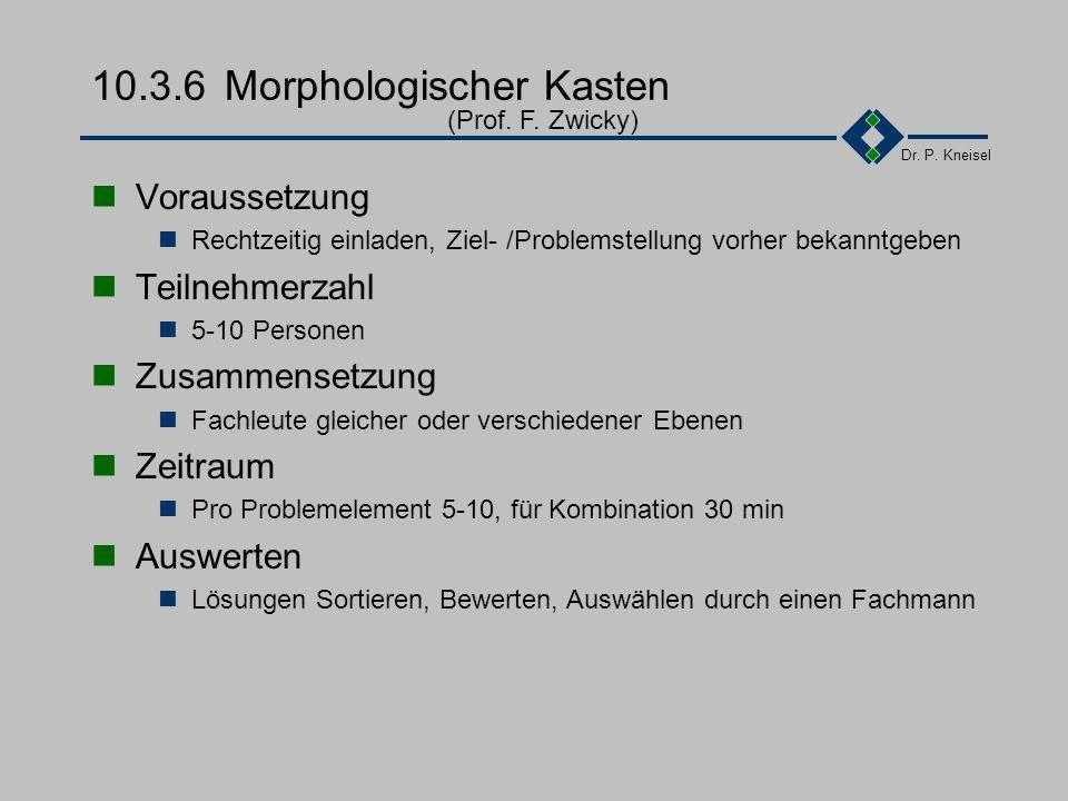 Dr.P. Kneisel 10.3.5Methode 6-3-5 (B.