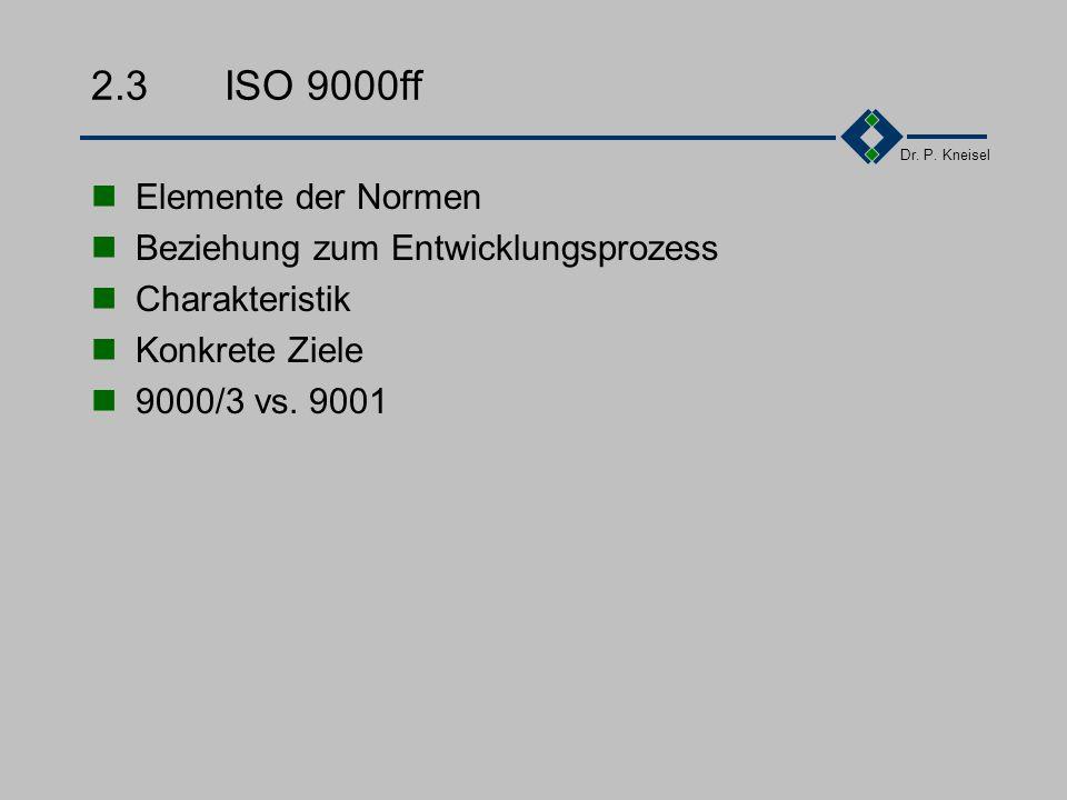 Dr. P. Kneisel 2.3.69000/3 vs. 9001 4Rahmen 5Lebenszyklus- tätigkeiten 6Unterstützende Tätigkeiten Elemente der DIN ISO 9000/3Kapitel der DIN ISO 9001