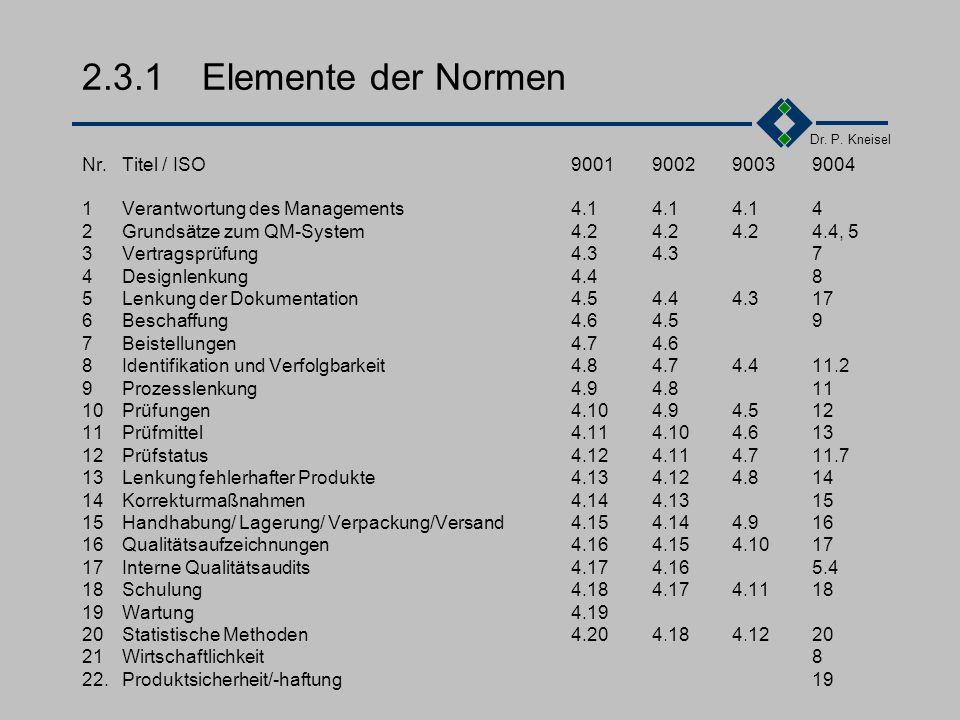 Dr. P. Kneisel 2.3 ISO 9000ff Elemente der Normen Beziehung zum Entwicklungsprozess Charakteristik Konkrete Ziele 9000/3 vs. 9001