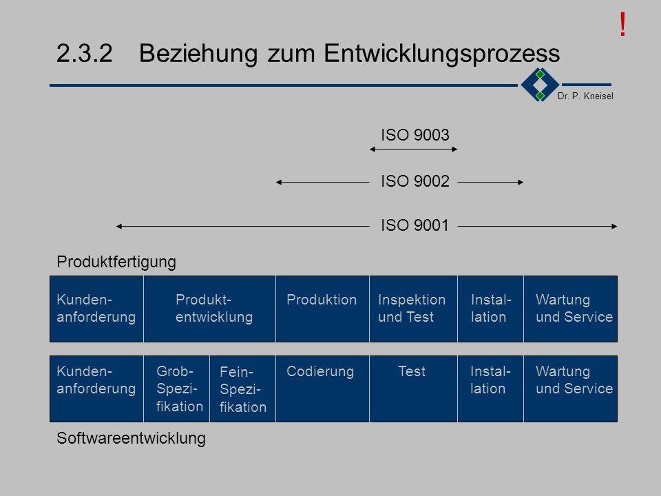 Dr. P. Kneisel 2.3.1Elemente der Normen Nr.Titel / ISO9001900290039004 1Verantwortung des Managements4.14.14.14 2Grundsätze zum QM-System4.24.24.24.4,
