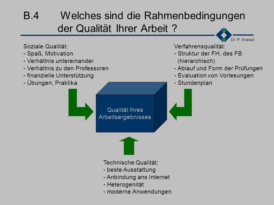Dr.P. Kneisel B.3Welches sind Ihre dynamischen und statischen Einflussgrößen .