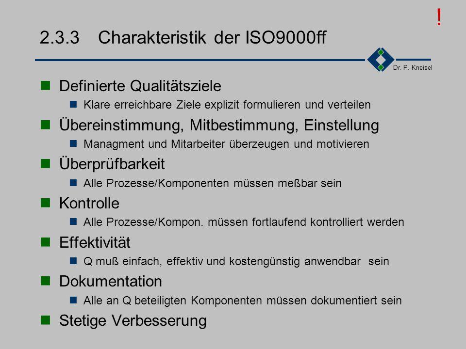 Dr. P. Kneisel 2.3.2Beziehung zum Entwicklungsprozess Kunden- anforderung CodierungTestInstal- lation Wartung und Service Grob- Spezi- fikation Fein-