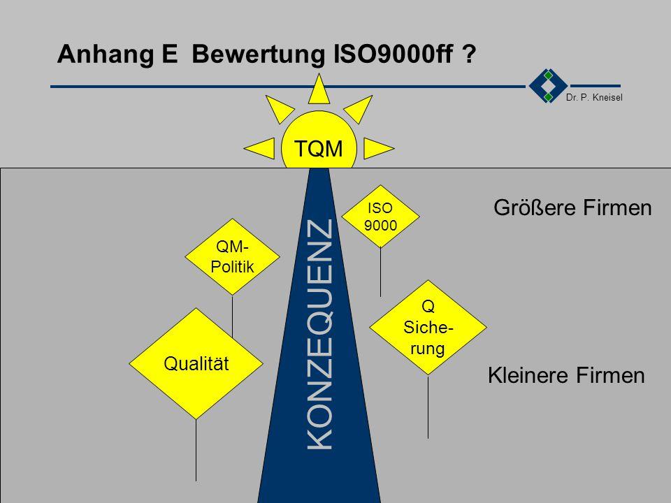 Dr.P. Kneisel D.2Überblick im Detail ISO 9001 1.Verantwortung des Managments.