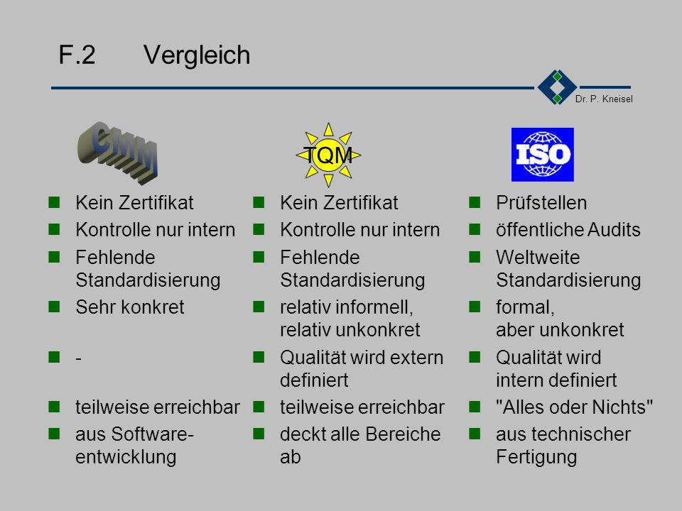 Dr. P. Kneisel F.1Überblick Produktion Organisation Software- Entwicklung FIRMA TQM