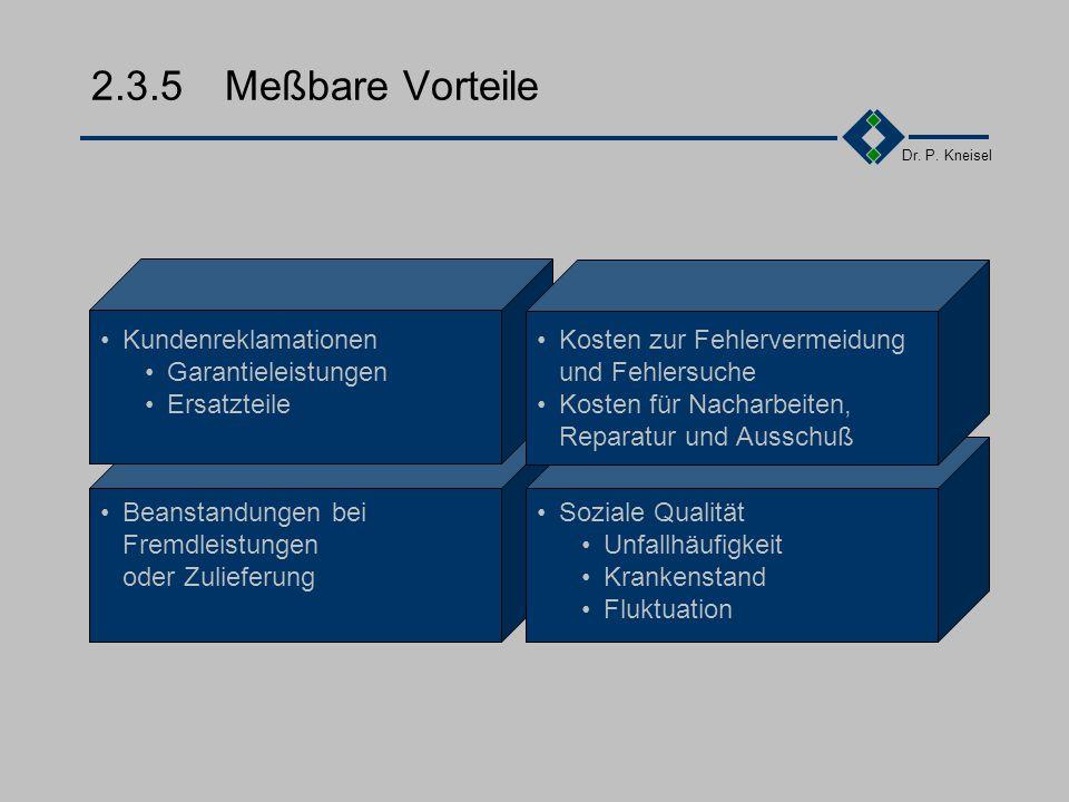 Dr. P. Kneisel 2.3.4Konkrete Ziele Schaffung einer Aufbau und Ablauforganisation Qualifikation der Mitarbeiter und Arbeitsmittel Regelung der Zuständi