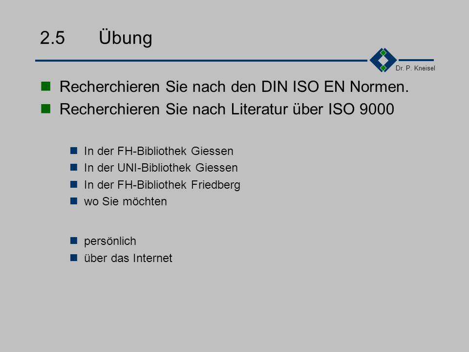 Dr. P. Kneisel 2.4Zusammenfassung des Kapitels Die ISO Die Normen Nutzen Einteilung Inhalt jeder Norm ISO 9000ff Elemente Zuordnung zur Softwareentwic