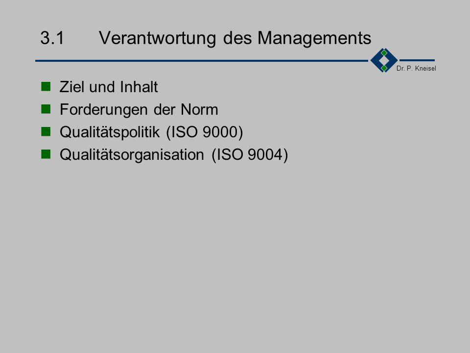 Dr. P. Kneisel Kapitel 3 ISO 9001 Die 20 Elemente 2.3.1Verantwortung des Managements 2.3.2Grundsätze zum QM-System 2.3.3Vertragsprüfung 2.3.4Designlen
