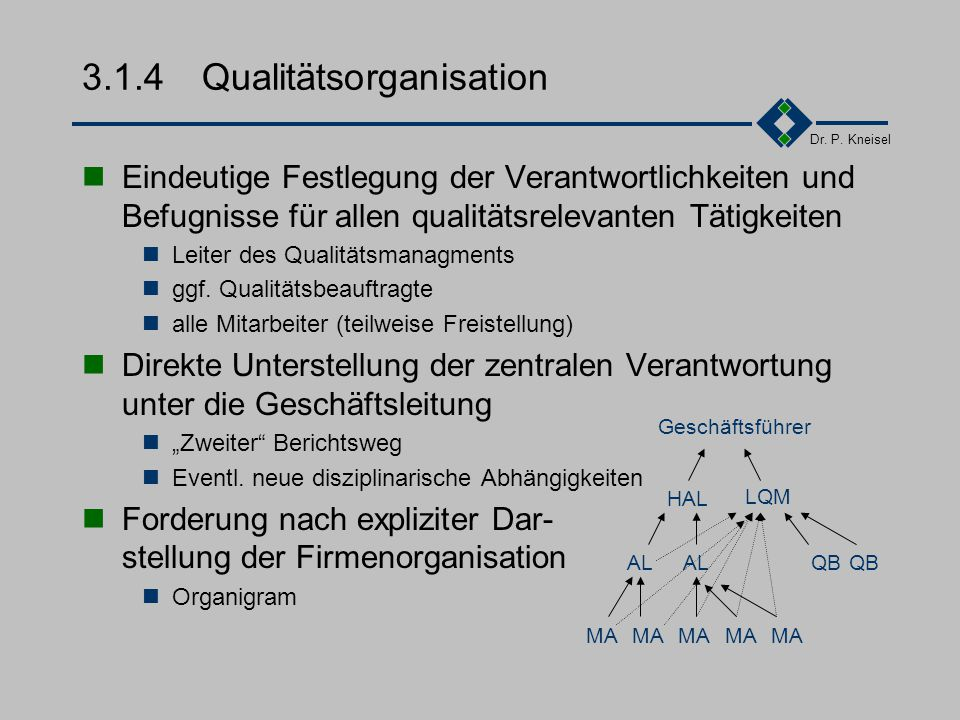 Dr. P. Kneisel 3.1.3Qualitätspolitik - Beispiel All activities must be in compliance with the following policy: Quality first and last The customer is