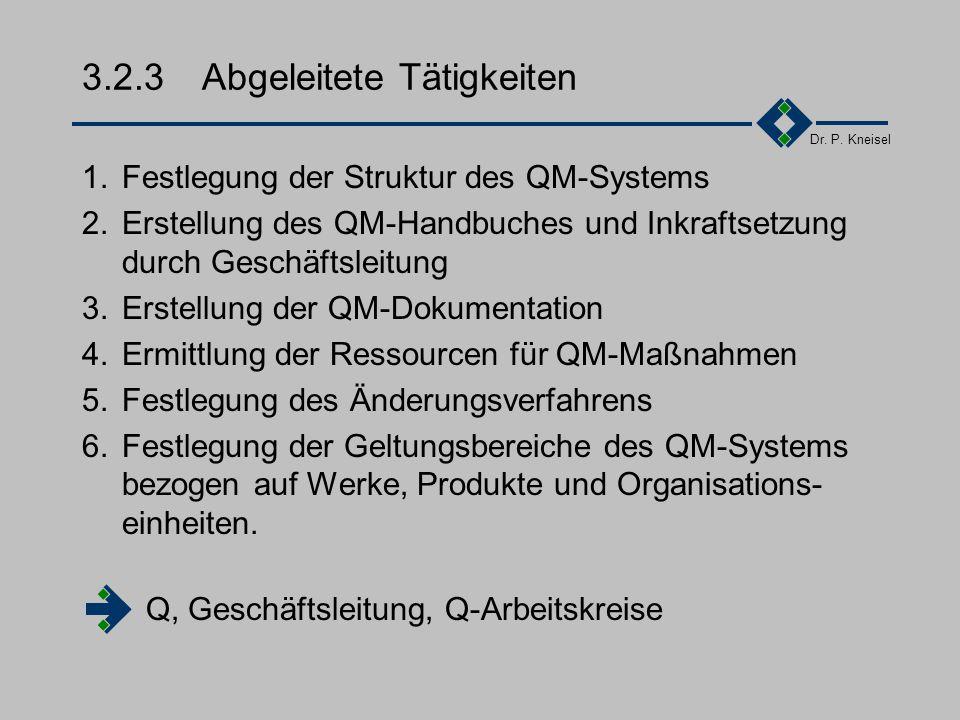 Dr. P. Kneisel 3.2.2Anforderungen der Norm Ausarbeiten dokumentierter Verfahren und Anweisungen zur Qualitätssicherung Erstellen Freigeben (mit Unters