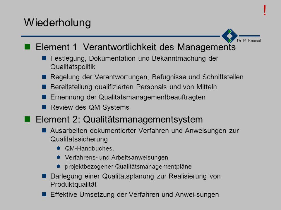 Dr. P. Kneisel 3.2.3Abgeleitete Tätigkeiten 1.Festlegung der Struktur des QM-Systems 2.Erstellung des QM-Handbuches und Inkraftsetzung durch Geschäfts