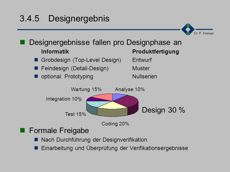 Dr. P. Kneisel 3.4.4Designplanung Planung und Beschreibung der Aufgaben Zuordnung der Aufgaben zu Resourcen Festlegung der Termine Aufgabe 1MA1; MA2 A