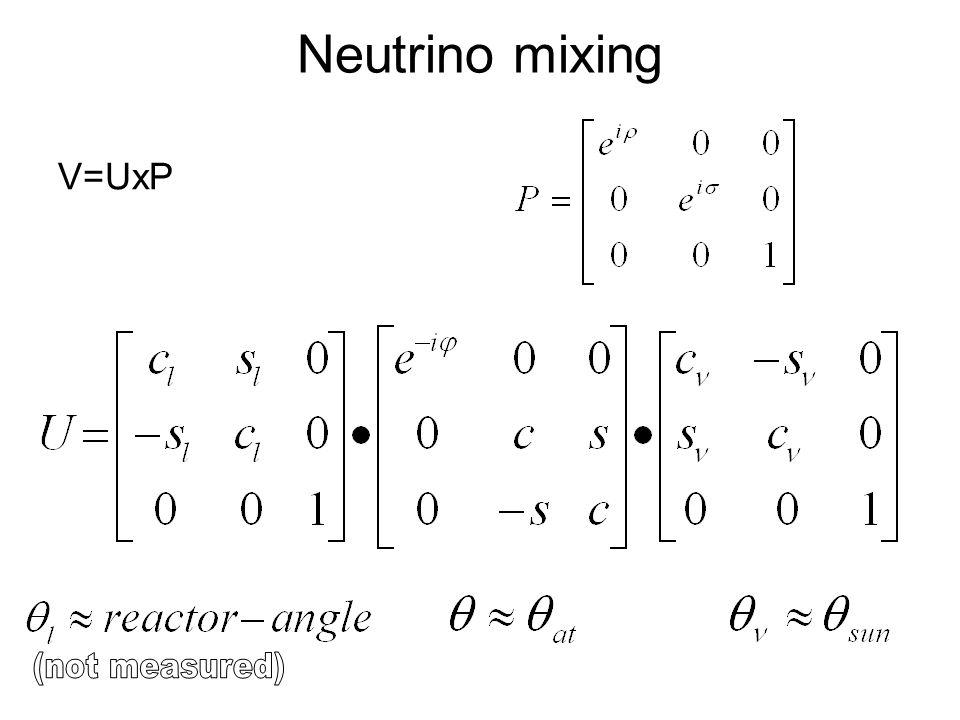 Neutrino mixing V=UxP