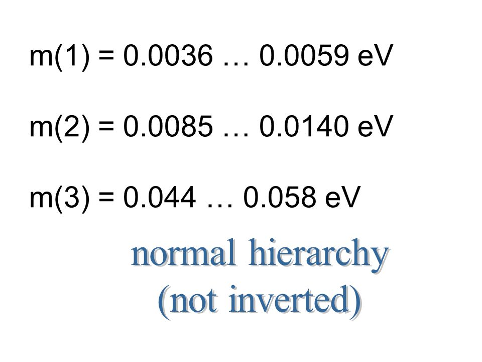 m(1) = 0.0036 … 0.0059 eV m(2) = 0.0085 … 0.0140 eV m(3) = 0.044 … 0.058 eV