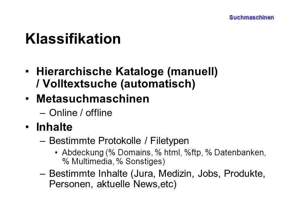 Suchmaschinen Klassifikation Hierarchische Kataloge (manuell) / Volltextsuche (automatisch) Metasuchmaschinen –Online / offline Inhalte –Bestimmte Pro